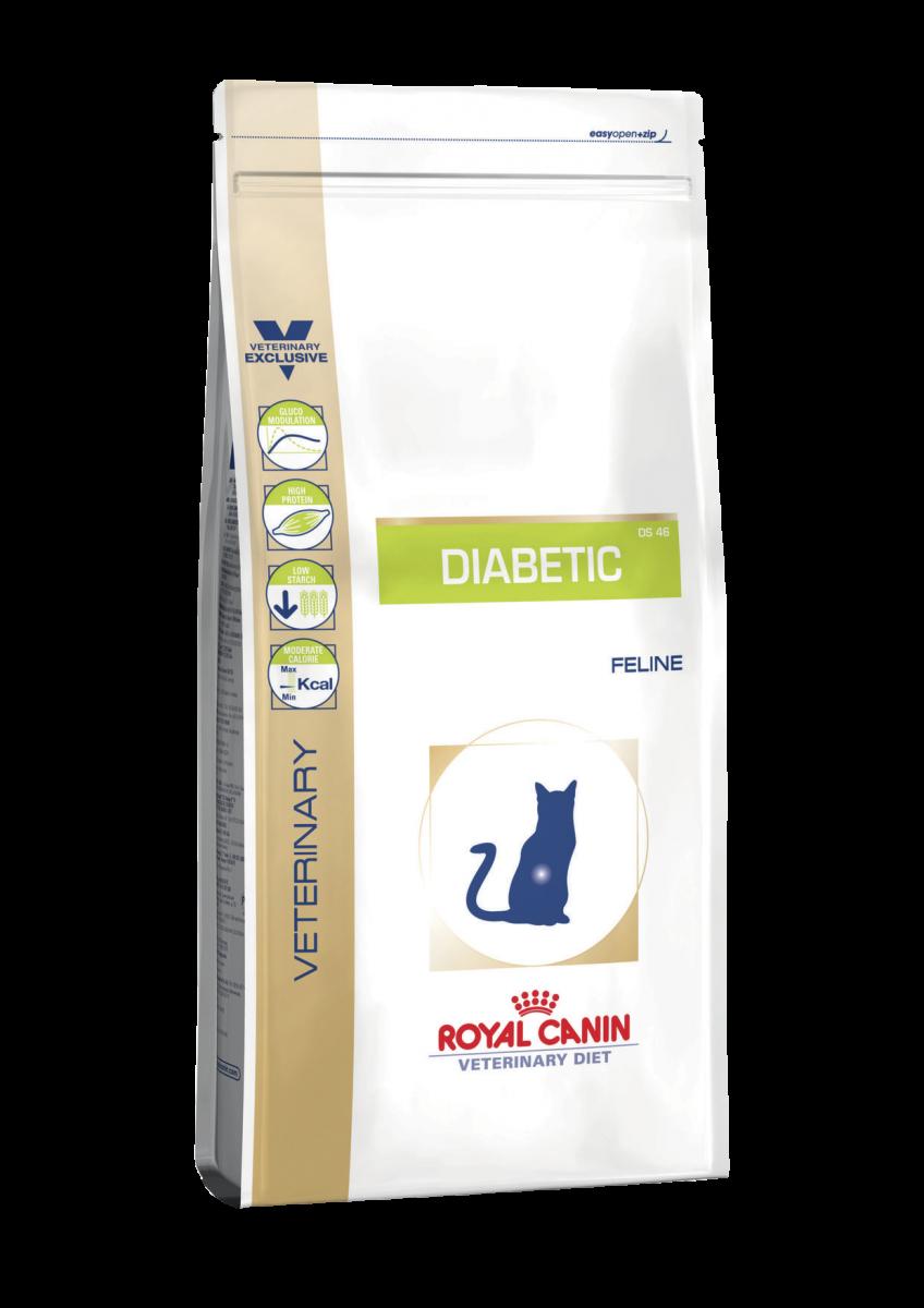 Royal Canin Urinary LP34 - Роял Канин Уринари корм для
